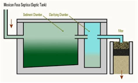cara membuat layout bangunan tips cara membuat septic tank info harga bahan bangunan