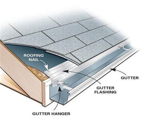 28 best how do i install gutters construction how to