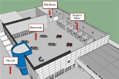 what is a floor plan car dealership how apps can help in the car buying process bankrate com