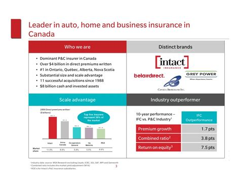 intact house insurance intact house insurance 28 images intact insurance formerly axa pacific insurance