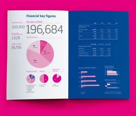 pinterest report layout annual report design ideas walmart annual report pinterest