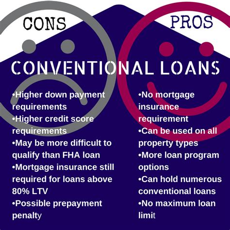 conventional house loan conventional loan house condition requirements 28 images buying a distressed home