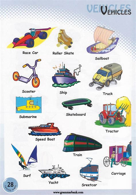 round boat name in tamil vehicle names transportation vocabulary