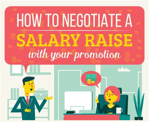 how to negotiate a salary rise with your promotion make it cheaper
