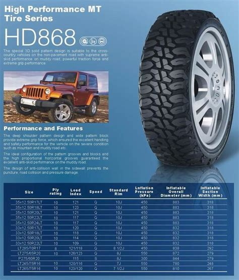 Car Tyres Prices In Kenya by 60 000kms Quality New Car Tire Mt Mud Tires Selling