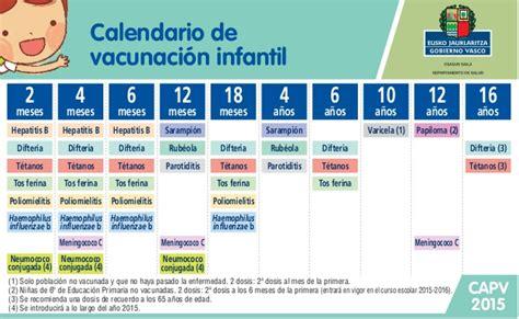 Calendario Vacunacion 2015 Calendario De Vacunaci 243 N Infantil 2015 Comunidad Aut 243 Noma