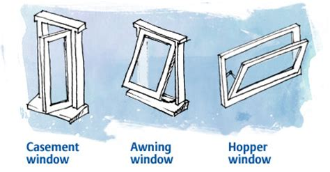 awning definition awning windows definition 28 images which window style makes sense in your home