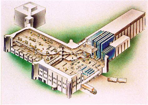 Warehouse Layout And Design Pdf | warehouse layout and design