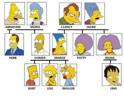 Imagenes De La Familia Simpson | m 225 s de 25 ideas incre 237 bles sobre familia simpsons en