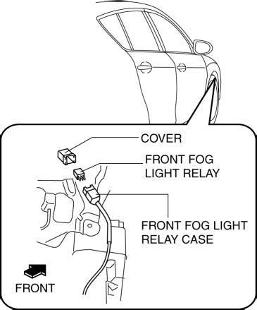 2010 mazda 3 fog light wiring diagram wiring diagram