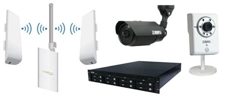 wireless surveillance systems wireless systems