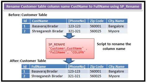 change sql table name sql server ceiling images 100 design your azure