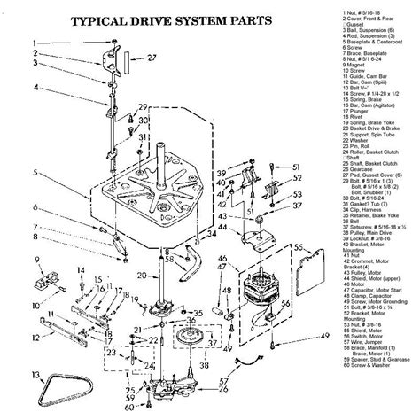 whirlpool duet parts diagram whirlpool washer parts diagram wiring diagram and fuse
