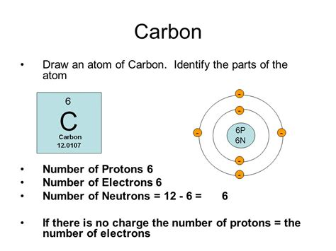 Carbon Protons Neutrons And Electrons what are carbohydrates why do we need carbohydrates