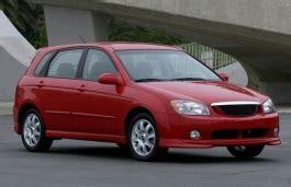 kia spectra specs of wheel sizes tires pcd offset and
