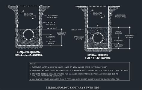 PVC Sanitary Sewer Pipe Bedding Detail   CAD Files, DWG