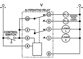 alternating relay wiring diagram furnas pressure switch