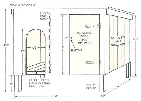 dog house kennel plans wood dog kennel plans woodwork training diy ideas planpdffree downloadwoodplans