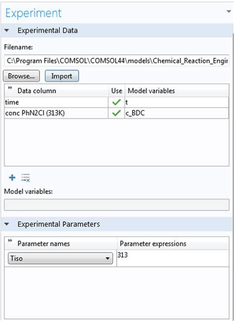 experimental design for parameter estimation chemical parameter estimation using comsol multiphysics