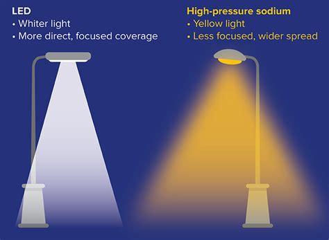 Led Vs High Pressure Sodium Lights