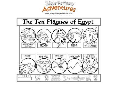 coloring pages ten plagues egypt free coloring pages of ten plagues