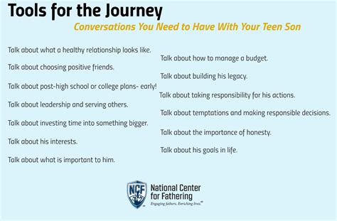 Conversations With Your Home conversations with your national center for fathering
