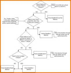 blank decision tree template decision tree template excel bindingdecisiontree png