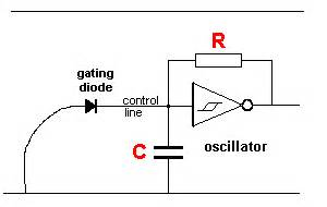 zener diode working animation zener diode working animation 28 images semiconductors zener diode circuit animation zener