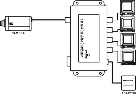 Harga Kabel Rca Cctv kabel cctv transmisikan berkualitas tinggi