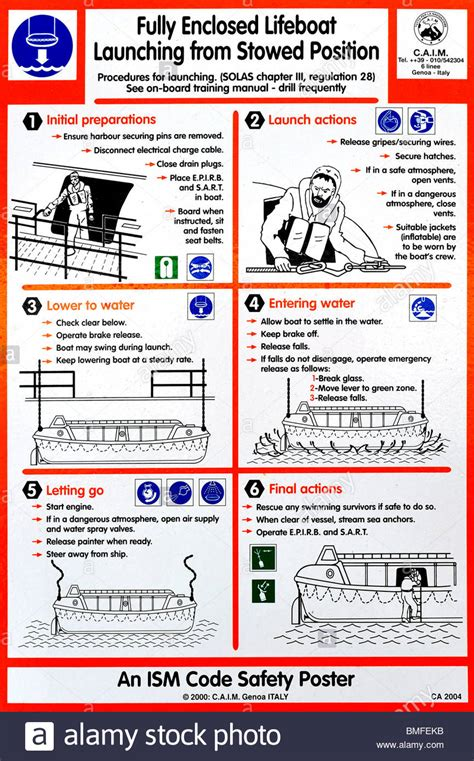 rescue boat launching procedure instruction manual poster about evacuation with lifeboat