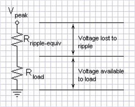 capacitor ripple current in an interleaved pfc converter capacitor ripple calculations