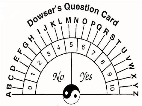 printable alphabet pendulum chart 17 best images about pendulum on pinterest ouija