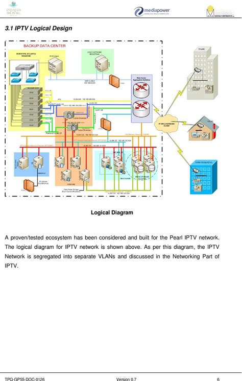 conferencing connections wiring diagram lan diagram