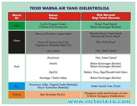 1 Set Mesin Air Isi Ulang osmosis ro newhairstylesformen2014