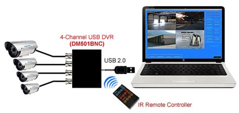 Converter Bnc To Usb 4 channel bnc to usb converter dvr adapter