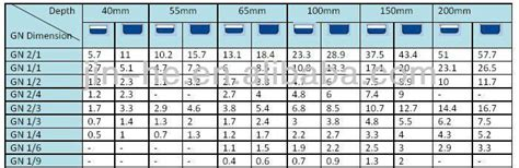 steam pan size chart all size eu us style stainless steel gn pan buy all