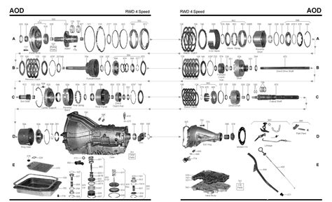 th400 transmission diagram th400 transmission torque converter diagram th400 get