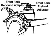 Tension Per Standar Sing X Ride 2002 suzuki king 300 4x4 adjustable fork and shock preload road
