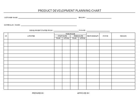 product development planning chart format sles word