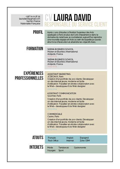 wordpress resume theme 2014 nurse resume templates
