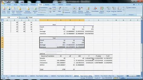 excel techniques 12 anova two factor with