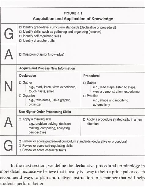learn model lesson plan template 1000 images about ganag on hunters visual