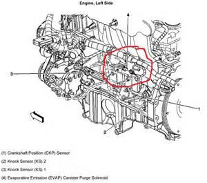 how do i fix code p0440 on a 2003 chevrolet trailblazer