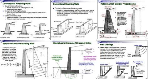 Home Plans With Interior Pictures by Effective Retaining Wall Design With All Foundation Analysis