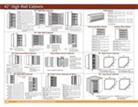 2008 kitchen bath cabinet catalog by highlands designs
