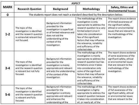 Ia Exploration Biology For Life
