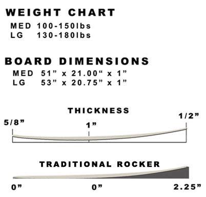 skimboard template size charts