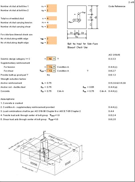 supplementary v codes are used to anchor bolt design spreadsheet anchor reinforcement aci318