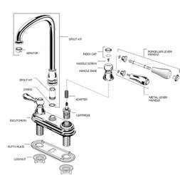 Kitchen Sink Faucet Parts Diagram by Faucet Parts Diagram Faucets Reviews