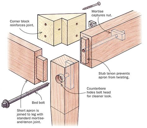 Work Shop Plans by Use Bed Bolts For A Knock Down Table Finewoodworking